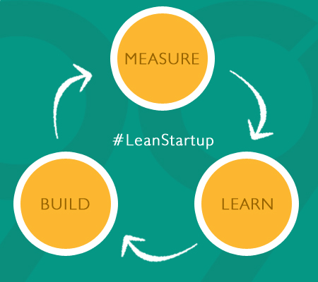 build-measure-learn_leanStartup_99digital